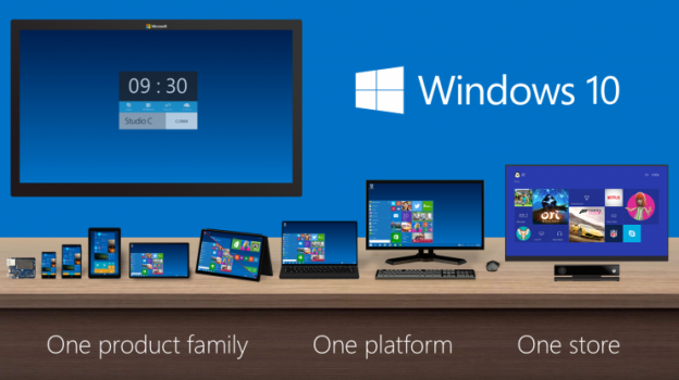 Windows 10 Operating system for all devices